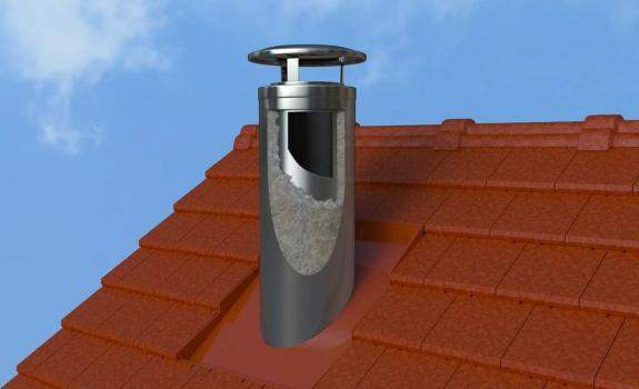 Stainless Steel Chimney Systems